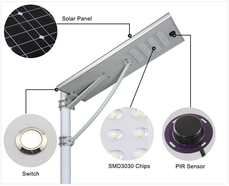 automatic street light using solar panel