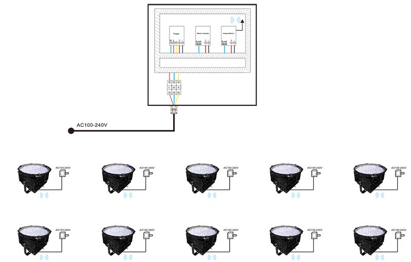 led rgb flood light with wireless controller