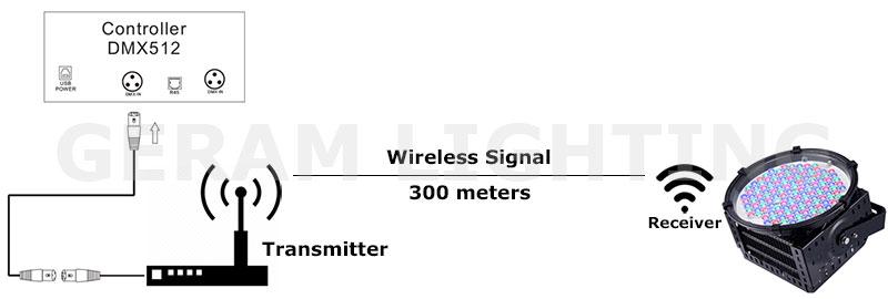 wireless solution rgb led flood light