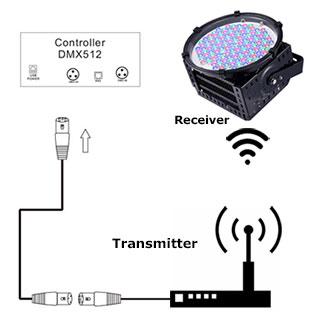 wireless solution of dmx rgb rgbw led flood light